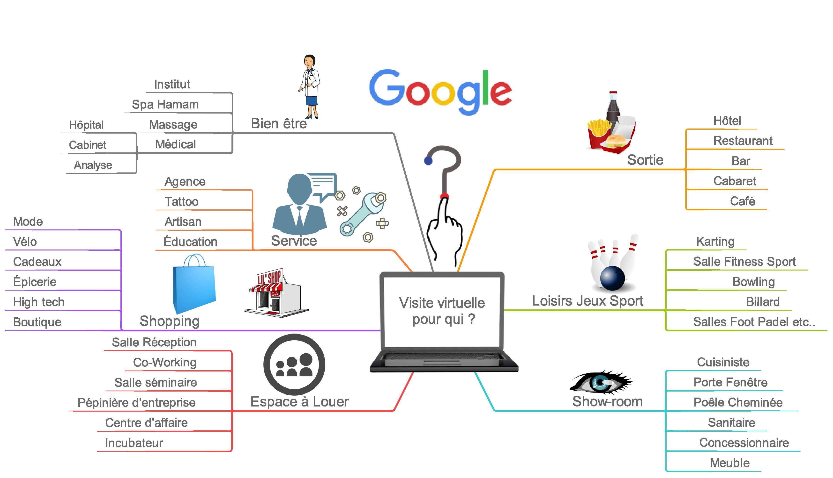 Visite virtuelle pour qui-page-001